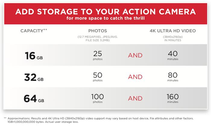 4K ULTRA HD tiempo de video por capacidad - SD para drone