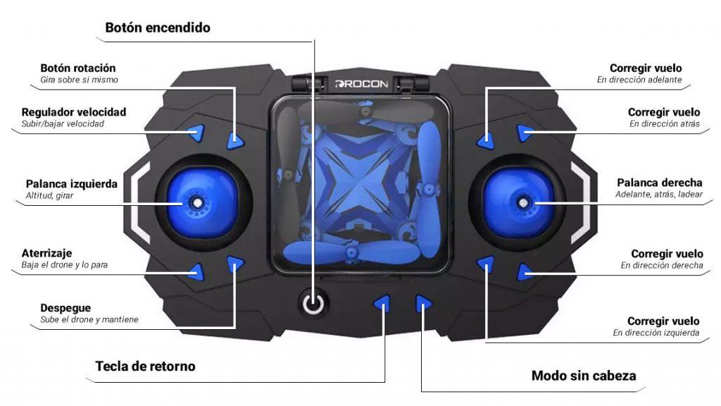 dj drones: mando drocon scouter